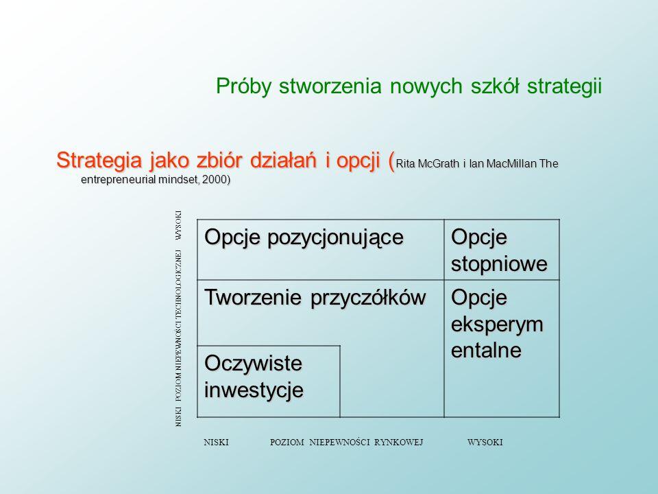 Próby stworzenia nowych szkół strategii