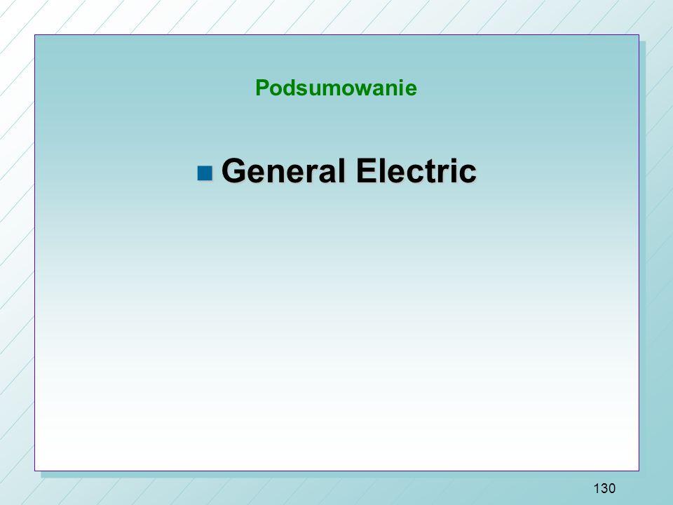 Podsumowanie General Electric