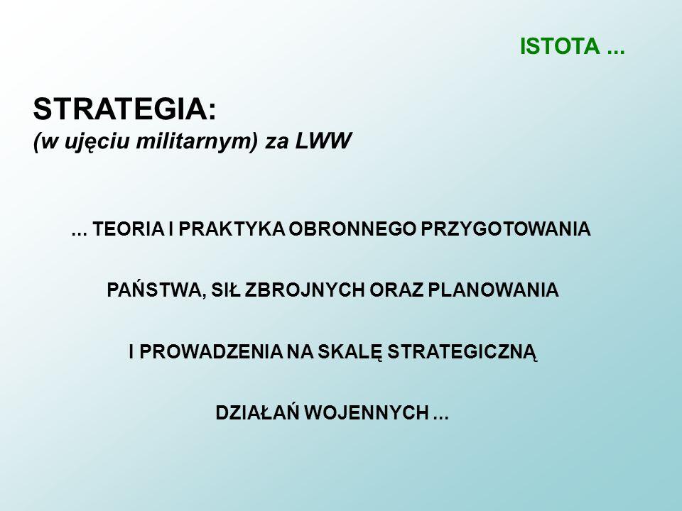 STRATEGIA: ISTOTA ... (w ujęciu militarnym) za LWW