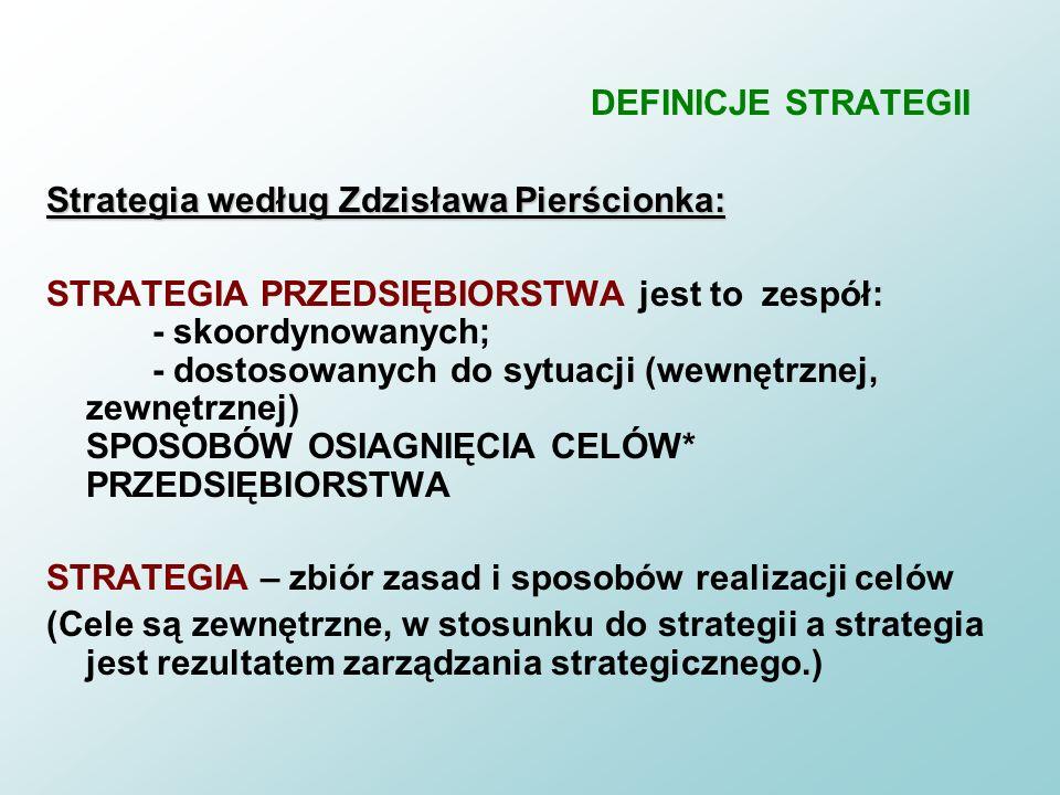 DEFINICJE STRATEGII Strategia według Zdzisława Pierścionka: