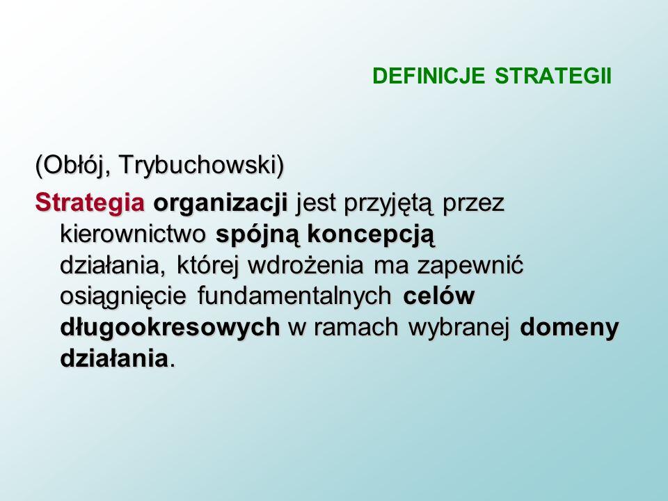 DEFINICJE STRATEGII (Obłój, Trybuchowski)