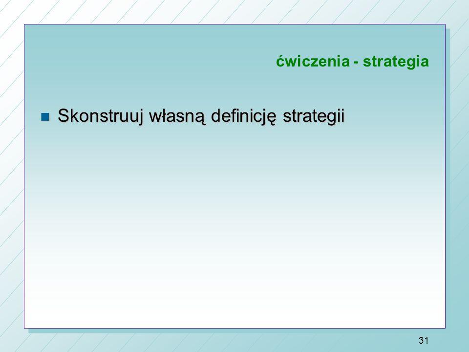 Skonstruuj własną definicję strategii