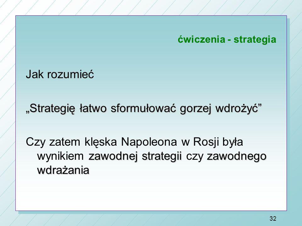 """""""Strategię łatwo sformułować gorzej wdrożyć"""
