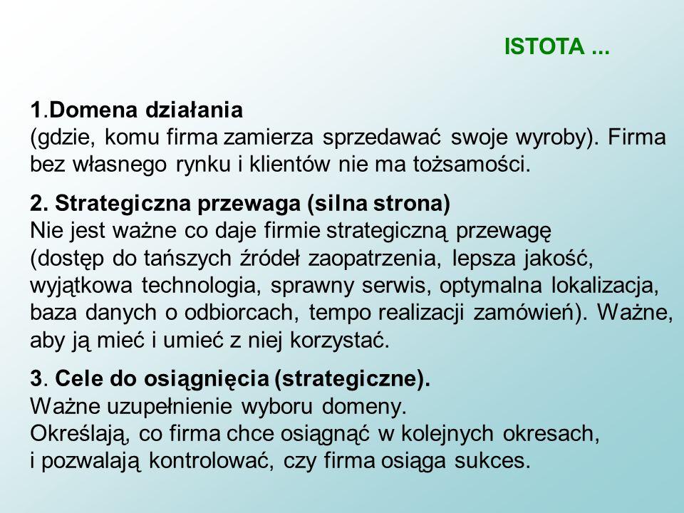 ISTOTA ...