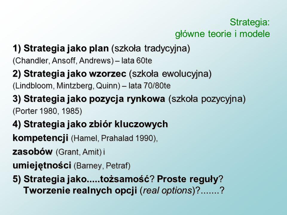 Strategia: główne teorie i modele