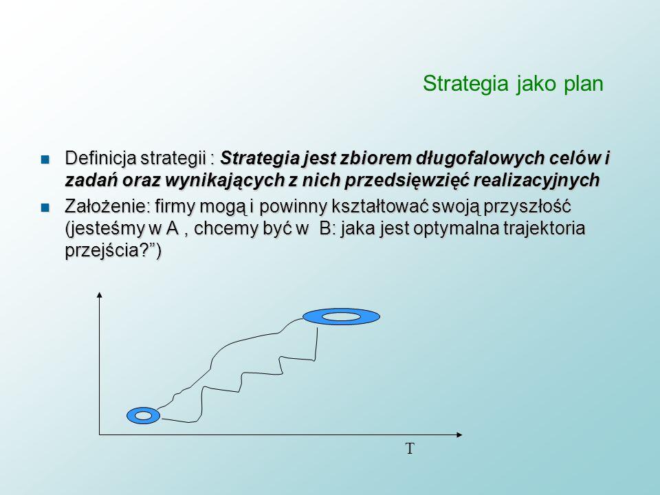 Strategia jako plan Definicja strategii : Strategia jest zbiorem długofalowych celów i zadań oraz wynikających z nich przedsięwzięć realizacyjnych.
