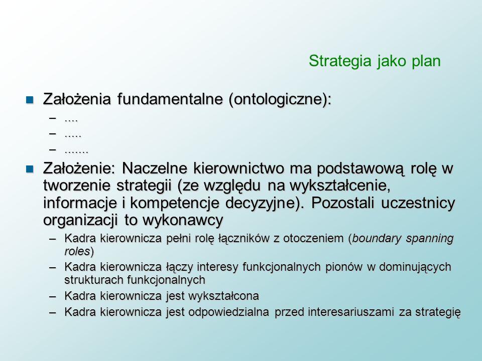 Założenia fundamentalne (ontologiczne):