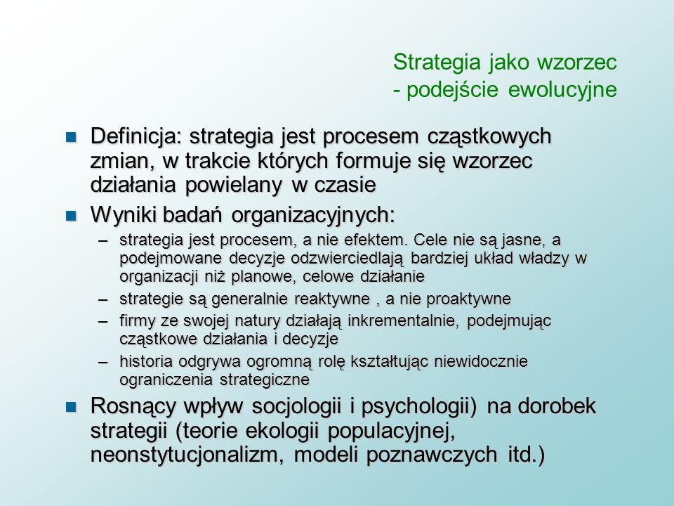 Strategia jako wzorzec - podejście ewolucyjne