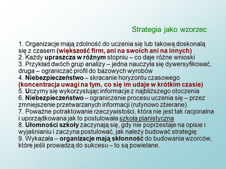 Strategia jako wzorzec