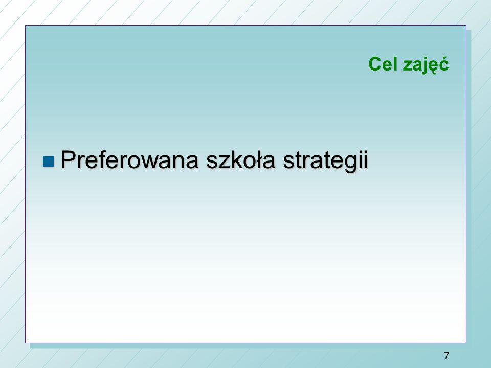 Preferowana szkoła strategii