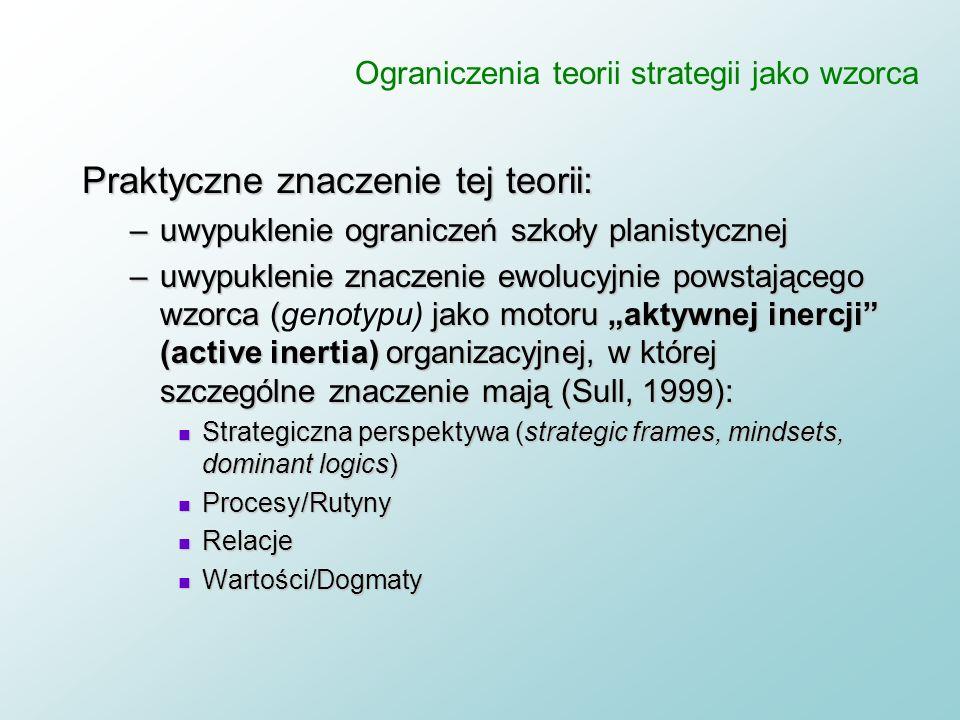 Ograniczenia teorii strategii jako wzorca