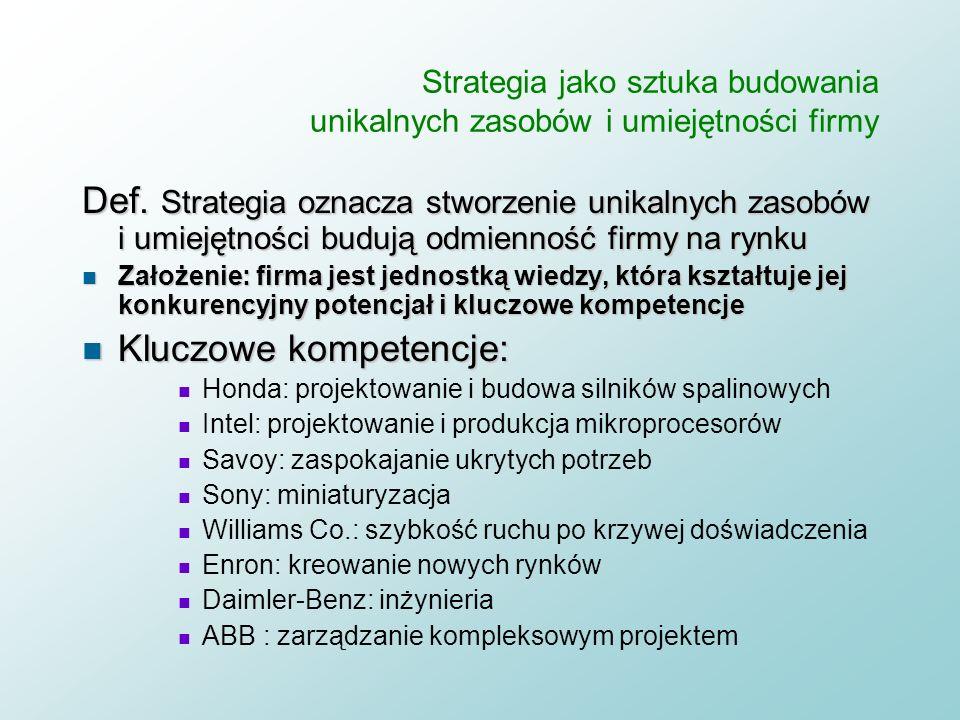Kluczowe kompetencje:
