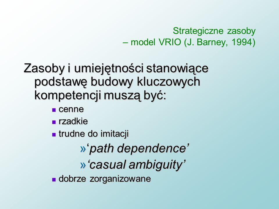 Strategiczne zasoby – model VRIO (J. Barney, 1994)