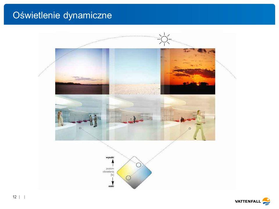 Oświetlenie dynamiczne