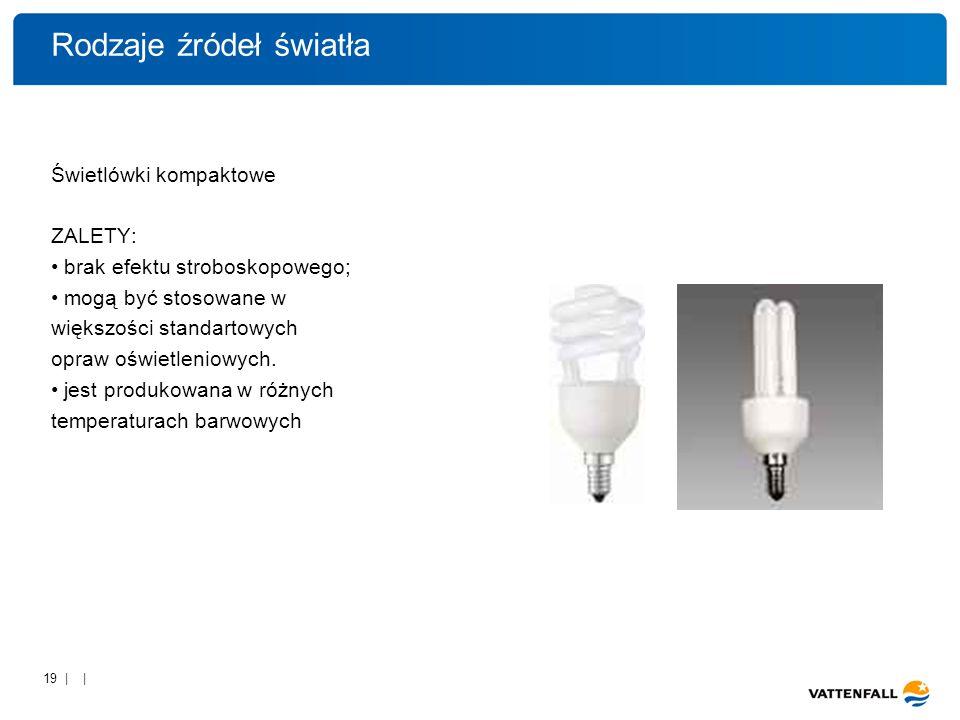 Rodzaje źródeł światła