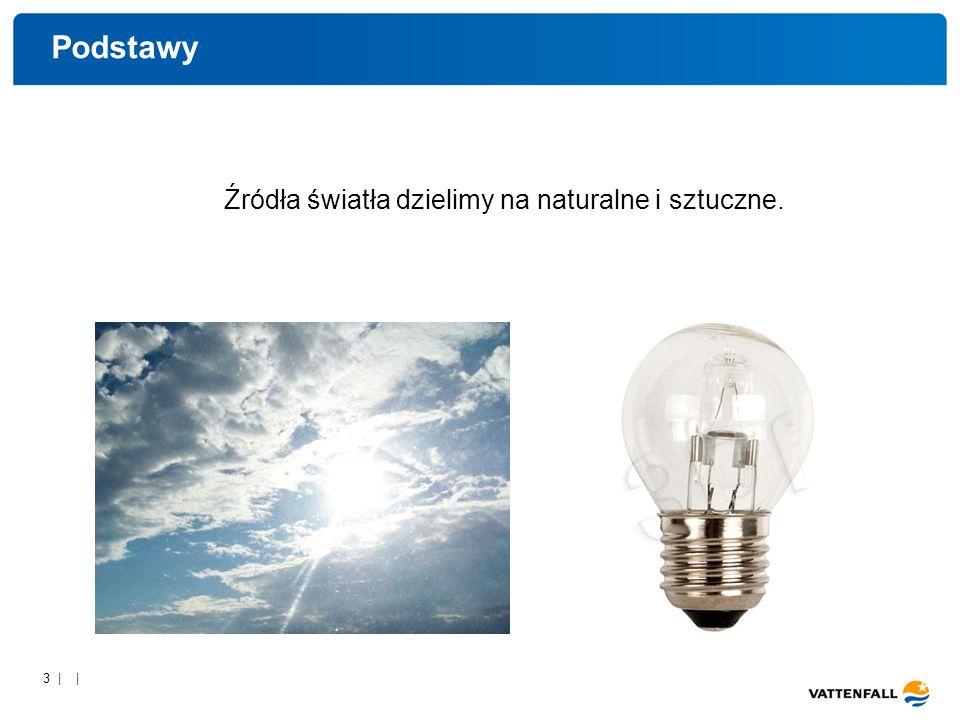 Źródła światła dzielimy na naturalne i sztuczne.