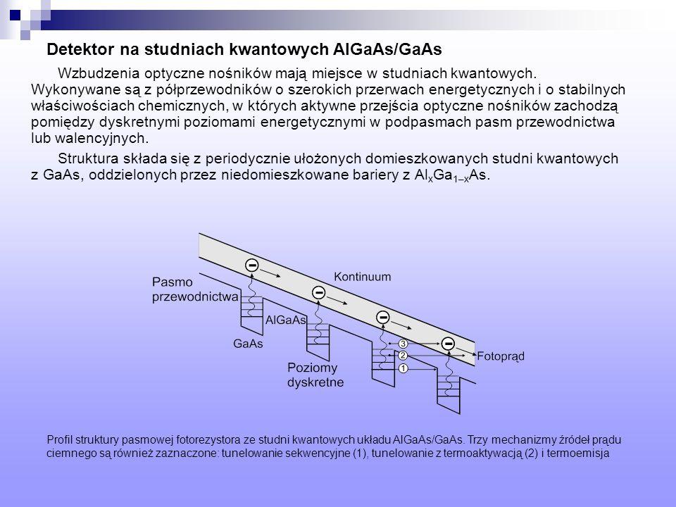 Detektor na studniach kwantowych AlGaAs/GaAs