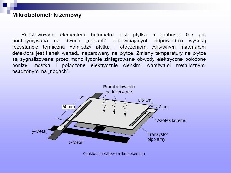 Struktura mostkowa mikrobolometru