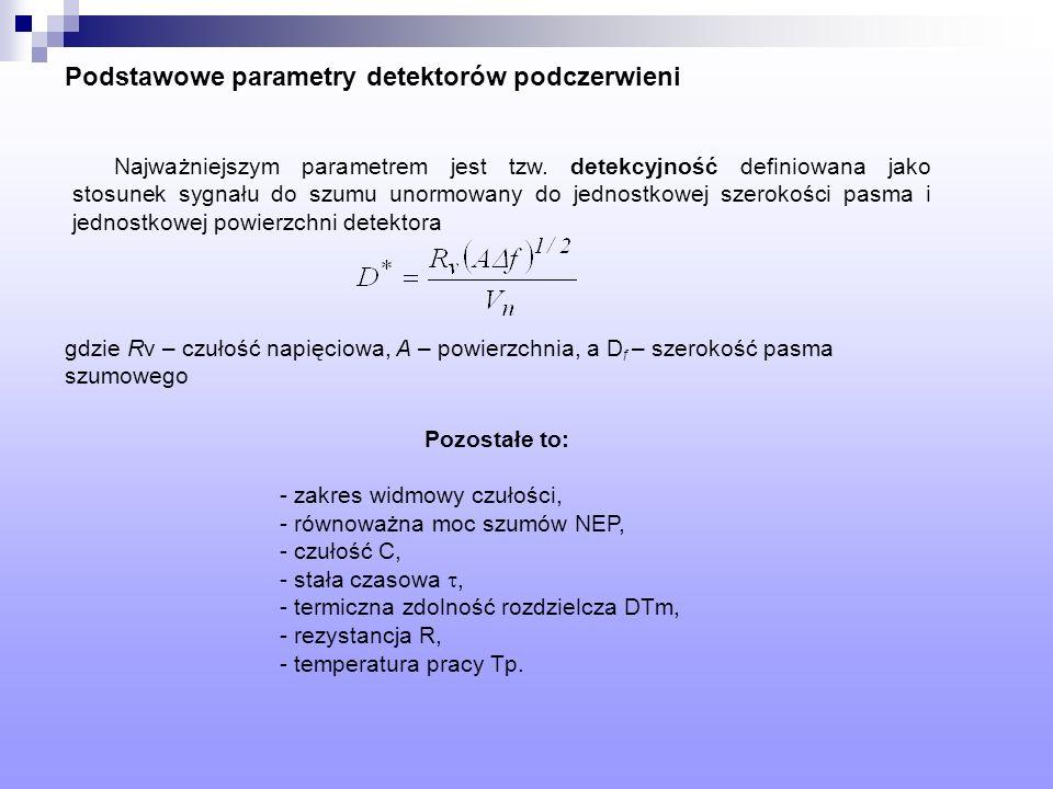 Podstawowe parametry detektorów podczerwieni