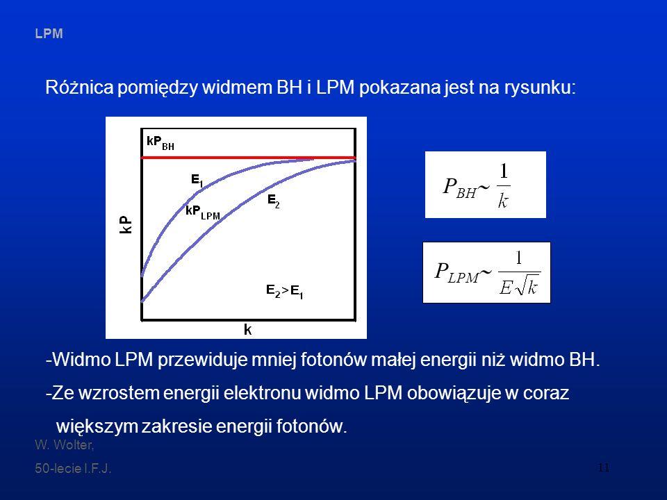 PBH PLPM Różnica pomiędzy widmem BH i LPM pokazana jest na rysunku: