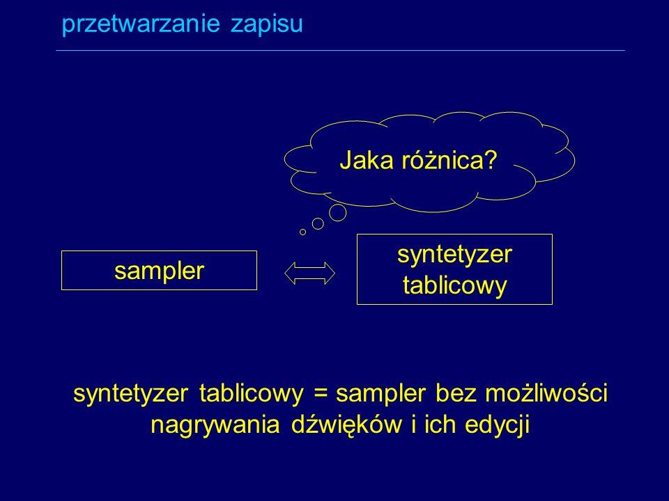 przetwarzanie zapisu Jaka różnica. syntetyzer tablicowy.