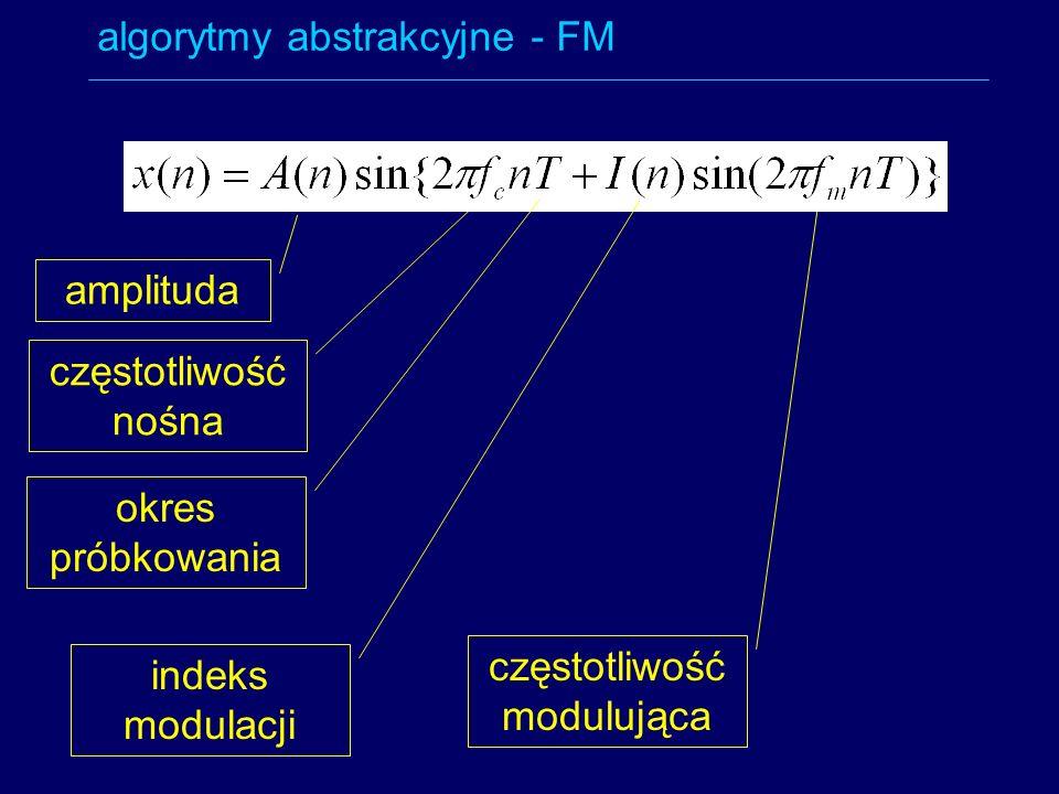 częstotliwość modulująca