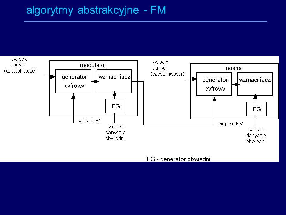 algorytmy abstrakcyjne - FM