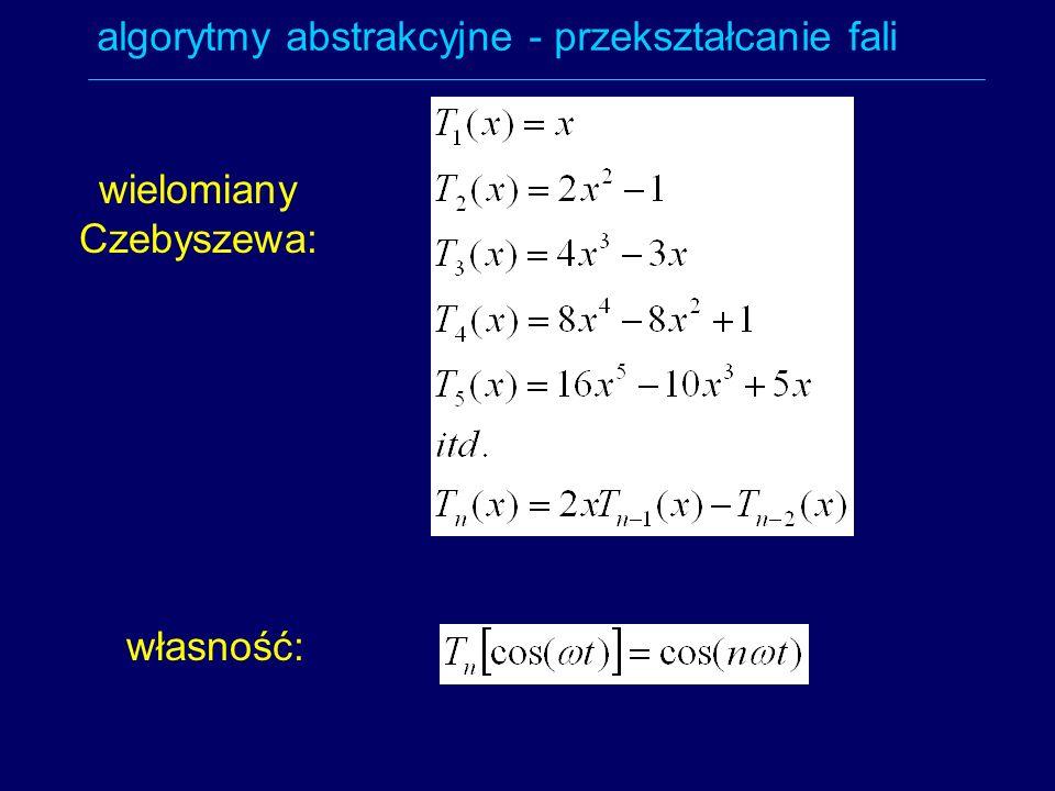 wielomiany Czebyszewa: