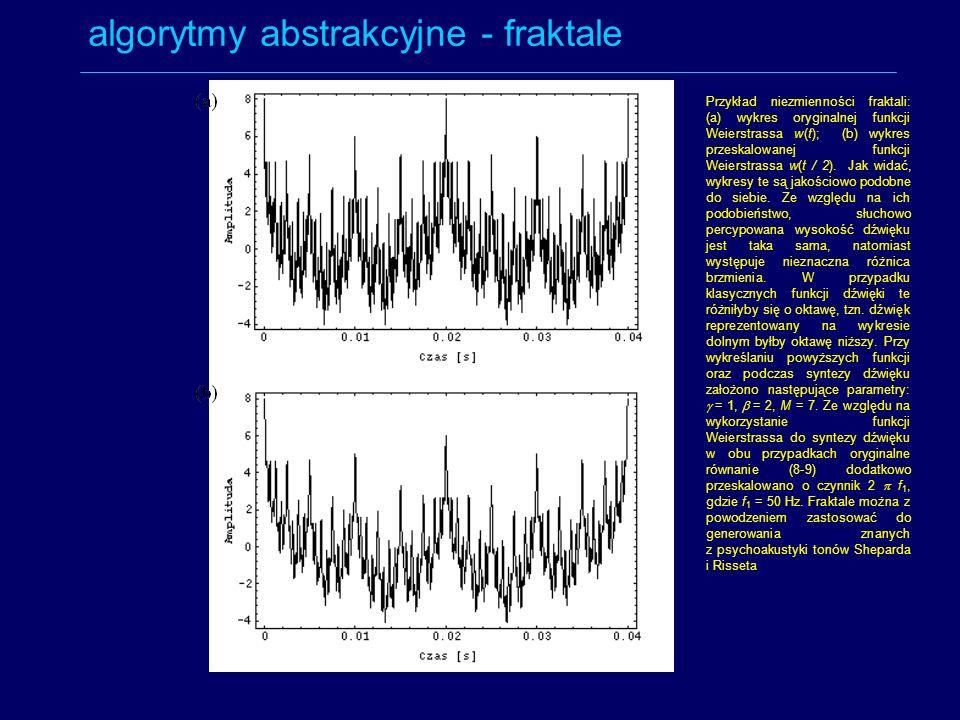algorytmy abstrakcyjne - fraktale