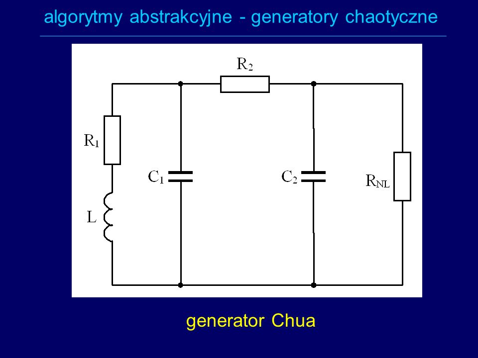 algorytmy abstrakcyjne - generatory chaotyczne