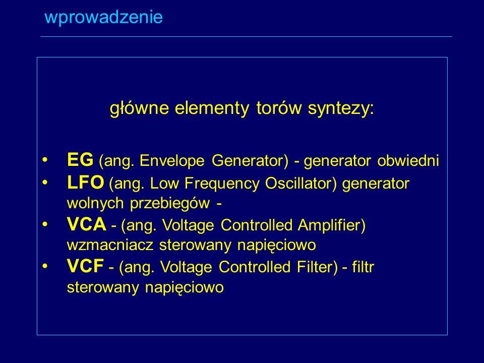 główne elementy torów syntezy: