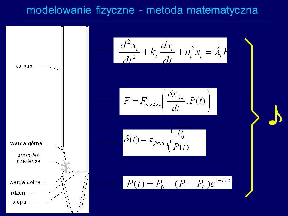 modelowanie fizyczne - metoda matematyczna