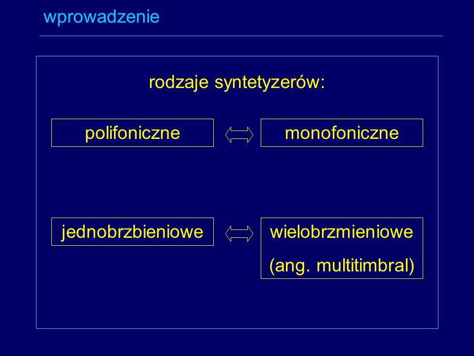 rodzaje syntetyzerów: