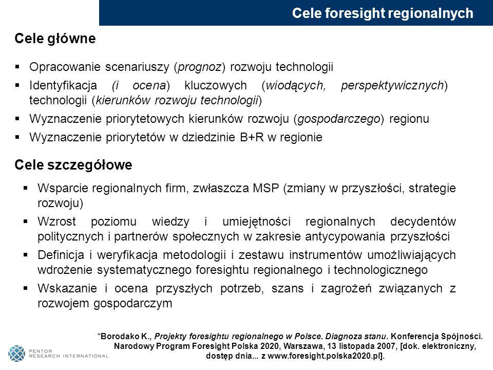 Cele foresight regionalnych