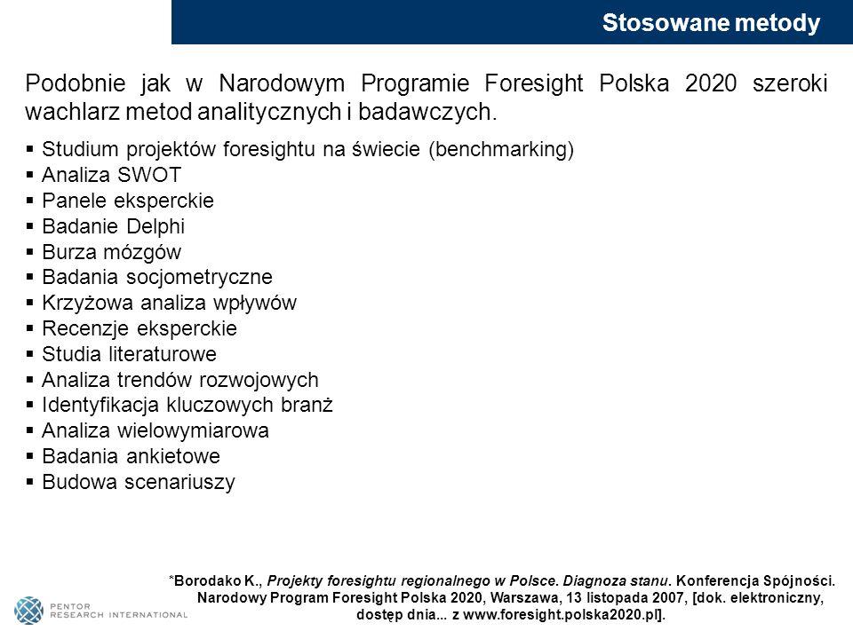 Stosowane metody Podobnie jak w Narodowym Programie Foresight Polska 2020 szeroki wachlarz metod analitycznych i badawczych.