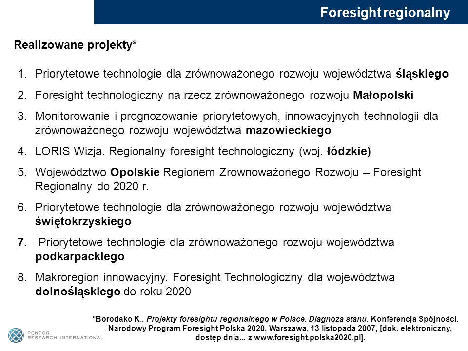 Foresight regionalny Realizowane projekty*