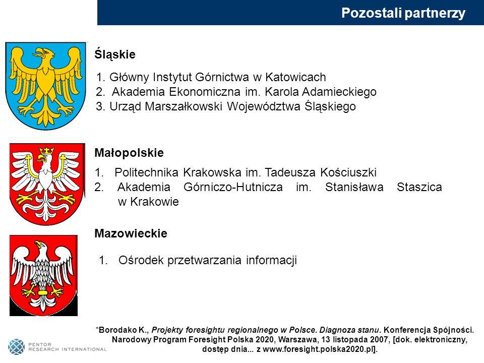 Pozostali partnerzy Śląskie