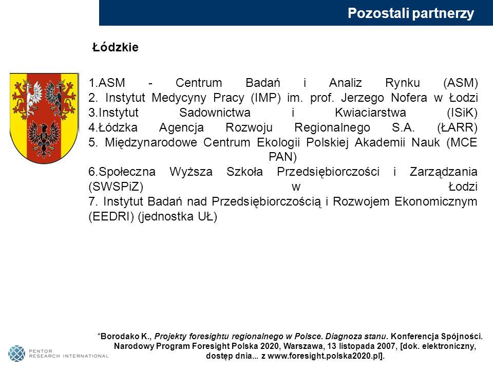 Pozostali partnerzy Łódzkie