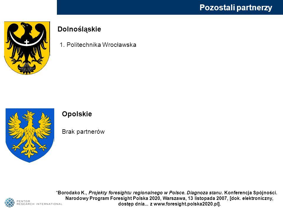 Pozostali partnerzy Dolnośląskie Opolskie 1. Politechnika Wrocławska