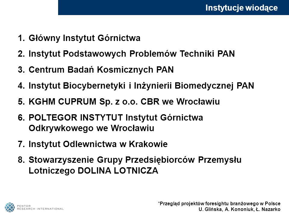 Główny Instytut Górnictwa Instytut Podstawowych Problemów Techniki PAN