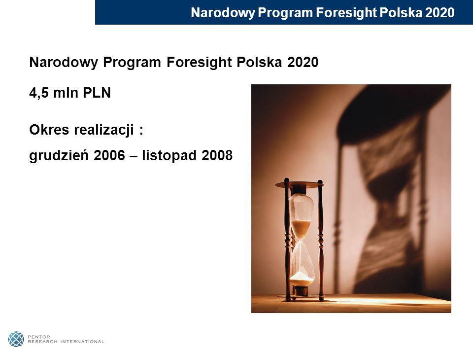 Narodowy Program Foresight Polska 2020