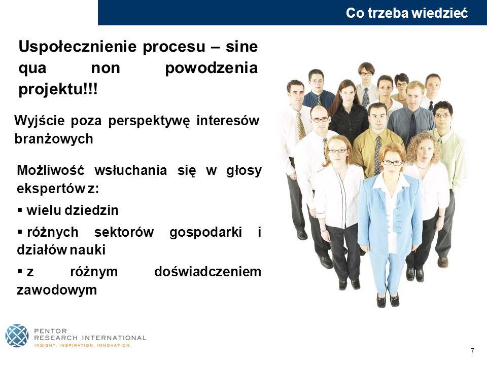 Uspołecznienie procesu – sine qua non powodzenia projektu!!!