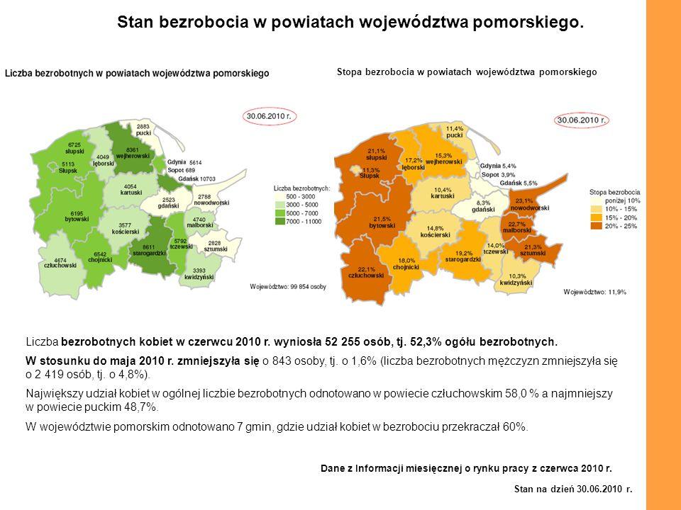 Stan bezrobocia w powiatach województwa pomorskiego.