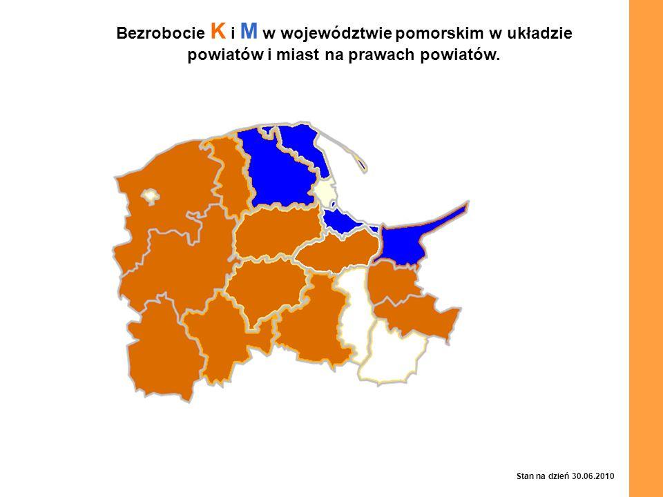 Bezrobocie K i M w województwie pomorskim w układzie powiatów i miast na prawach powiatów.