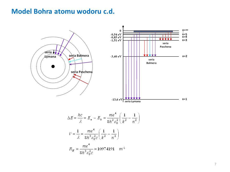 Model Bohra atomu wodoru c.d.