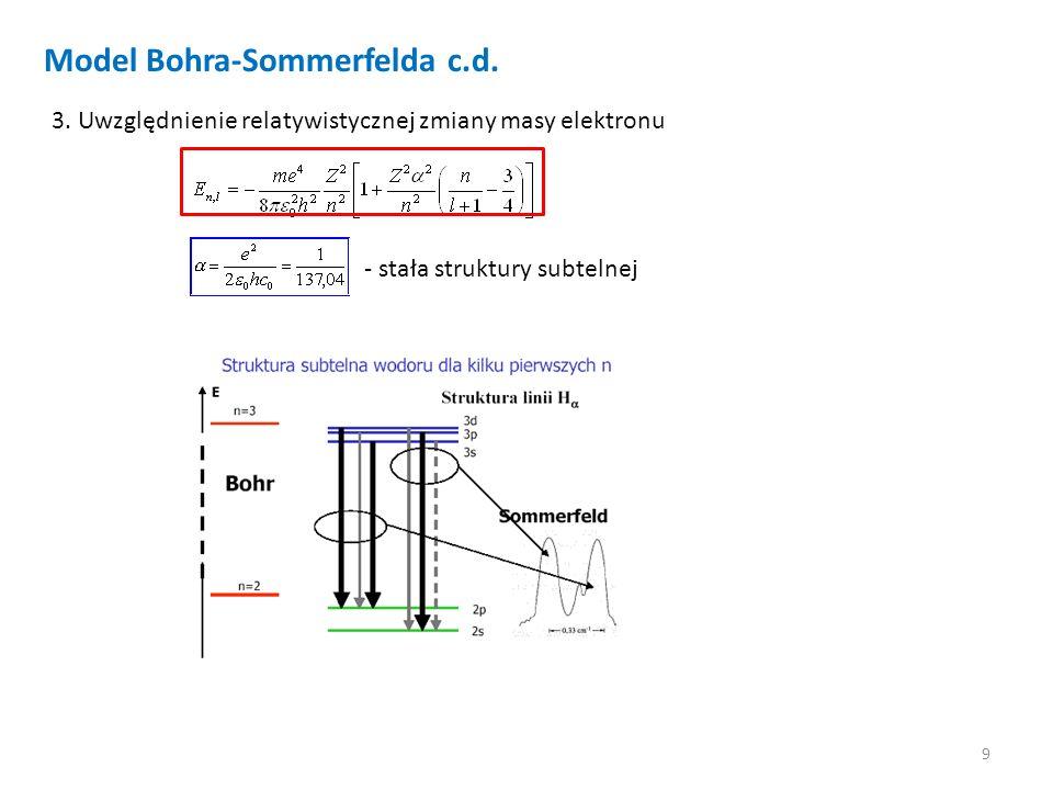 Model Bohra-Sommerfelda c.d.
