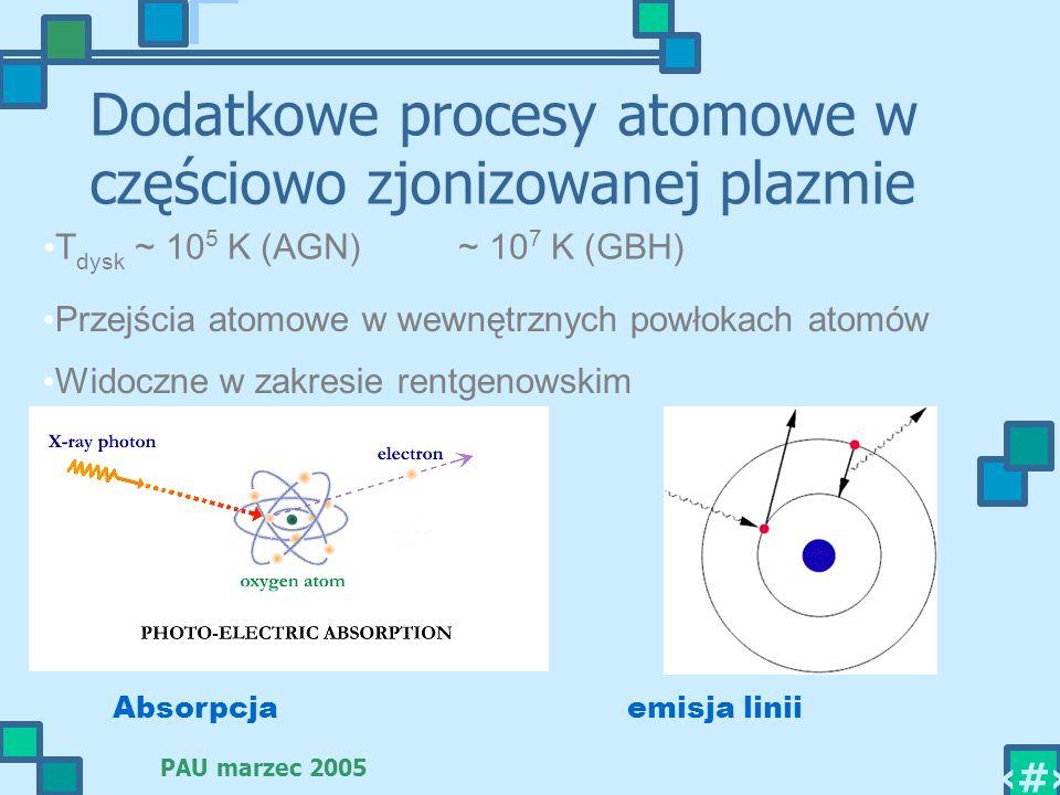 Dodatkowe procesy atomowe w częściowo zjonizowanej plazmie