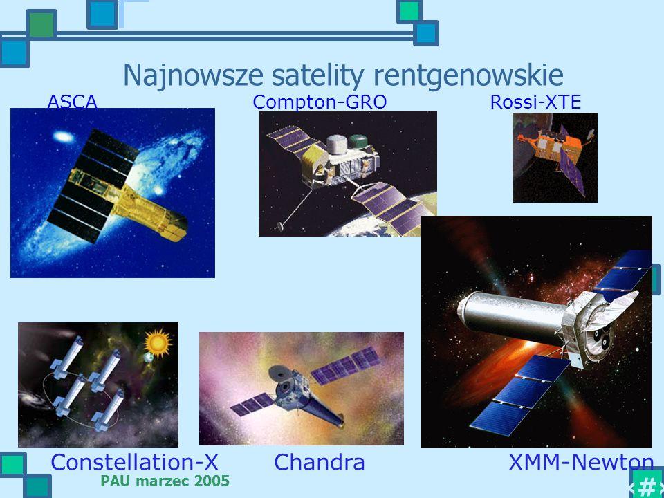 Najnowsze satelity rentgenowskie