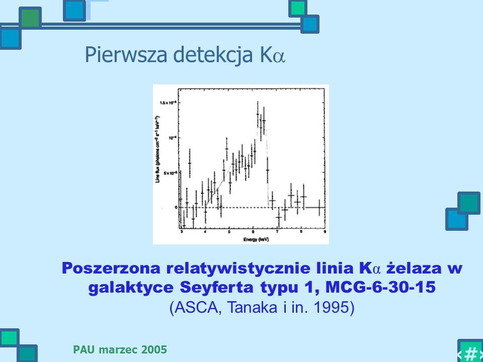 Pierwsza detekcja K Poszerzona relatywistycznie linia Kα żelaza w