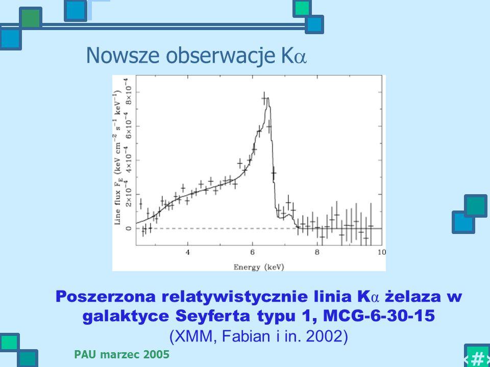 Nowsze obserwacje K Poszerzona relatywistycznie linia Kα żelaza w
